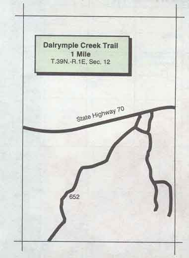Dalrymple Creek Map